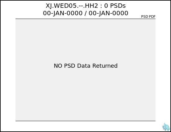 no PSD plot available