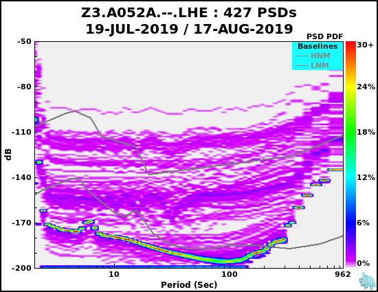 no PSD plot available